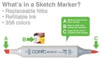 Copic Sketch Marker R27 Cad Red