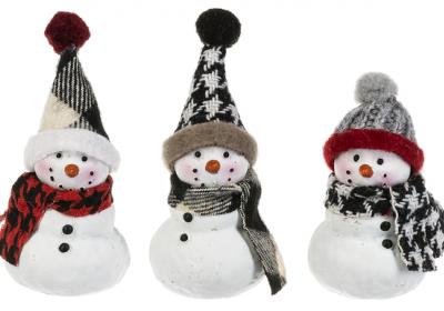 Cozy Snowman Charms